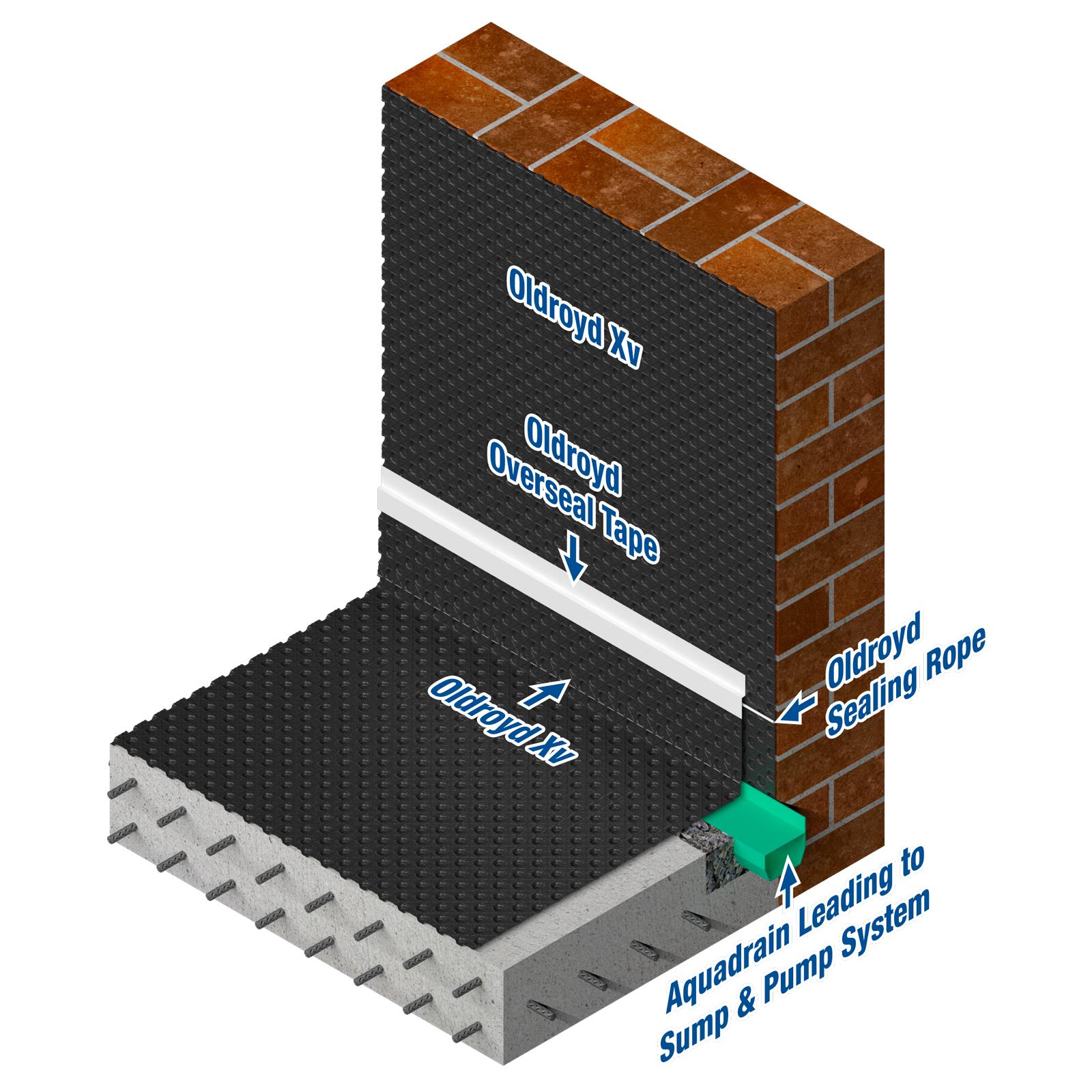 studded membranes oldroyd membrane system