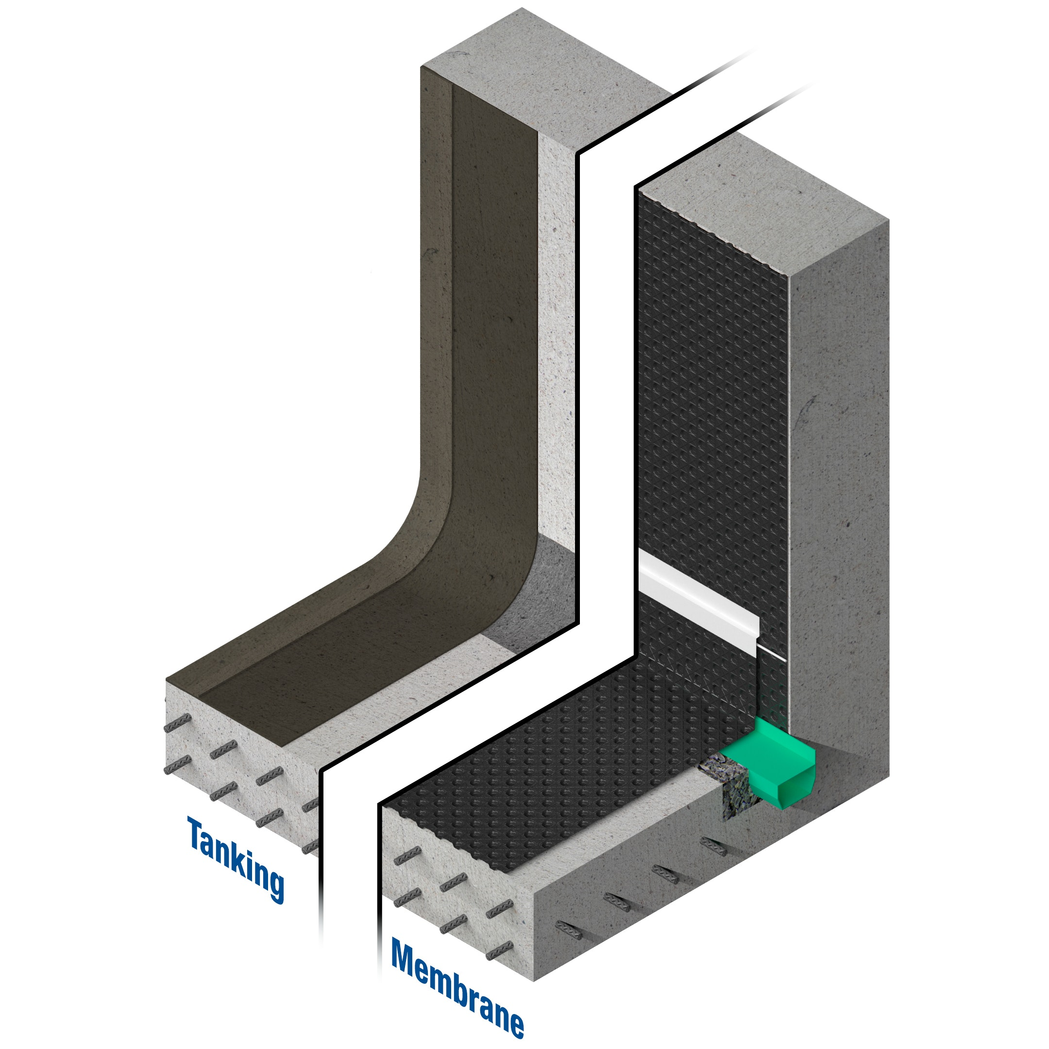 Options for waterproofing basements internally  sc 1 st  Safeguard Europe & Waterproofing (tanking) solutions for new-build basements and cellars
