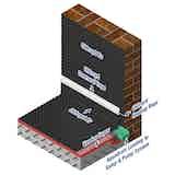 Oldroyd membrane basement waterproofing system