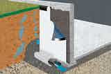 External waterproofing