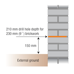 Inject 150 mm above external ground level and tank (or lower external ground and insert)