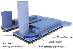This diagram illustrates how the podium deck will be waterproofed