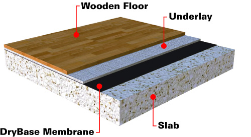 Damp-proof membrane wooden floor