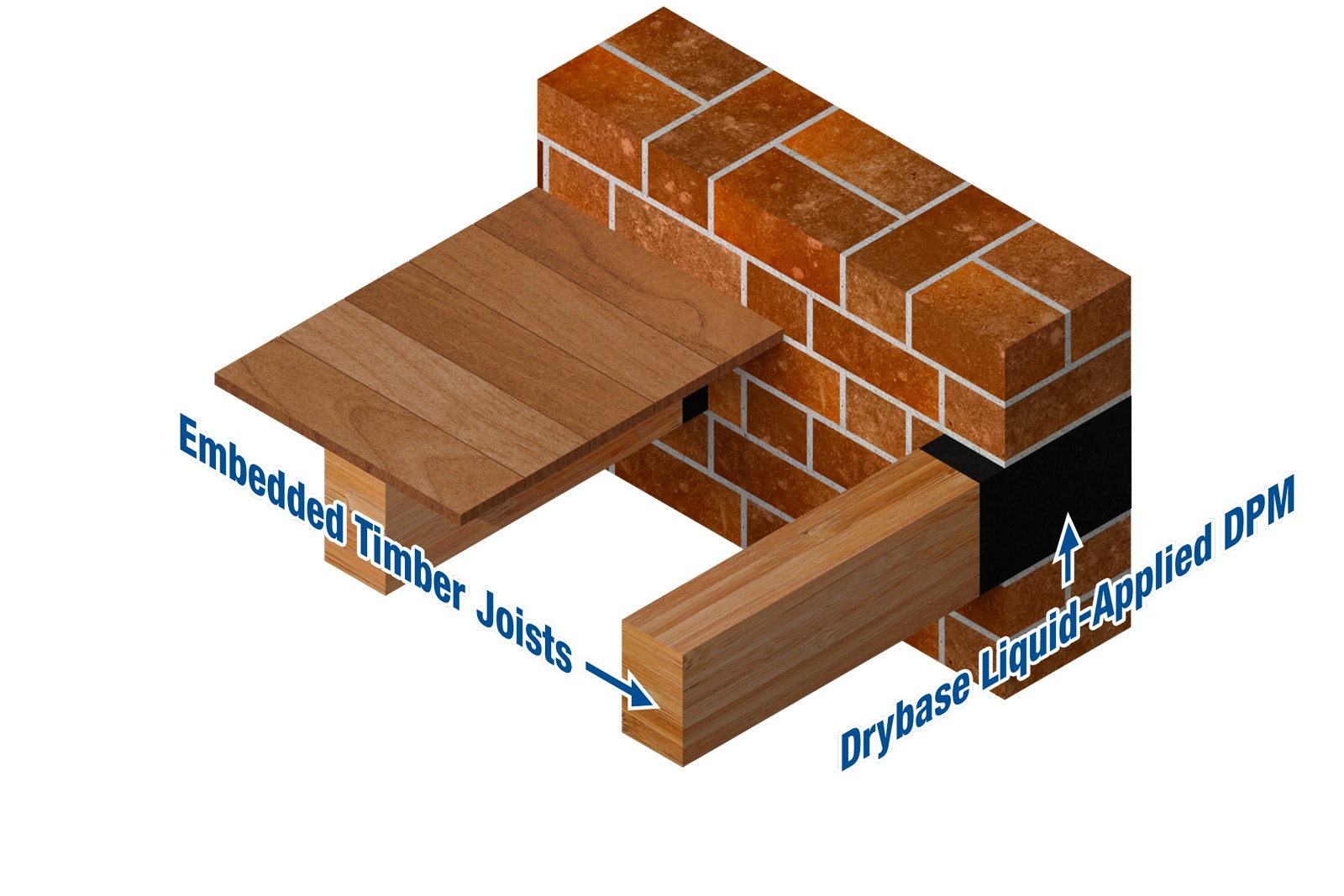 Drybase applied to embedded timber joists