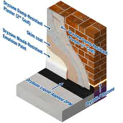The layers of the Dryzone Renovation Plaster System