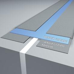 Vandex Flextape waterproofing system for movement joints