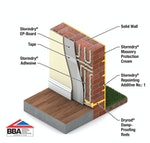 Internal wall insulation can be protected from interstitial condensation using Stormdry Masonry Protection Cream