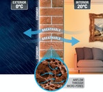 Stormdry Masonry Protection Cream is a breathable, allowing residual moisture to exit the wall.