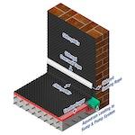 Safeguard Basement System 4: Refurbishment of Existing Basement