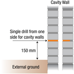 How to drill a cavity wall in preparation for the installation of a damp-proof course