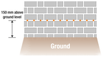 Drilling pattern for Double Flemish Bond