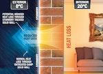 Stormdry Energy Saving