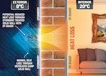 Stormdry EP-Board Energy Saving