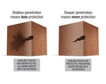 Stormdry Masonry Protection Cream penetrates brickwork up to 10 mm.